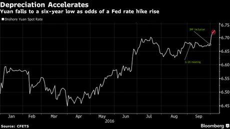 Deutsche Bank: Dong von thoai se keo Nhan dan te giam 17% - Anh 1