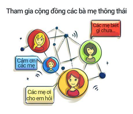MOKI - Ung dung mua ban danh rieng cho me dau tien tai Viet Nam - Anh 5