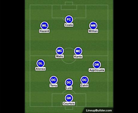 """Chelsea dau Leicester: Conte va bi quyet """"hoi sinh"""" - Anh 3"""