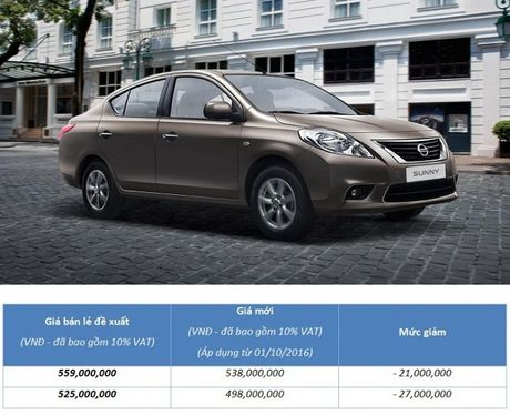 Nissan Sunny giam gia toi 27 trieu dong - Anh 2