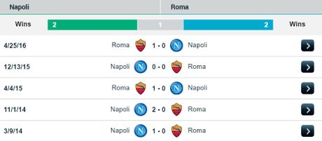 20h00 ngay 15/10, Napoli vs AS Roma: Cuoc chien tranh giua 2 thanh pho - Anh 2