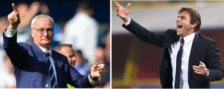 Conte va Ranieri, thua la mat viec day! - Anh 1