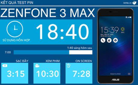 Danh gia chi tiet thoi luong pin Asus Zenfone 3 Max: thap hon dang ke so voi Zenfone Max - Anh 1
