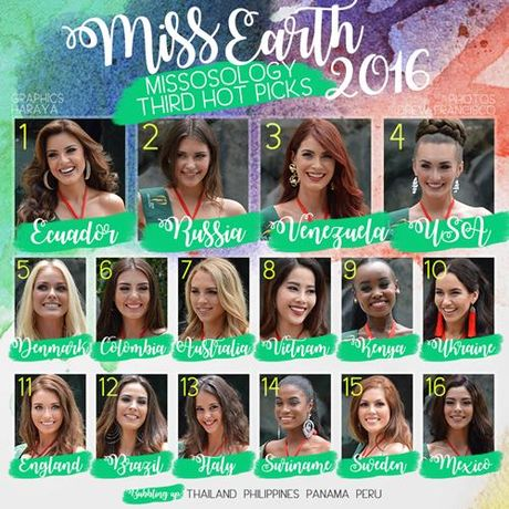 Nam Em lieu co lam nen lich su tai Miss Earth 2016 - Anh 1