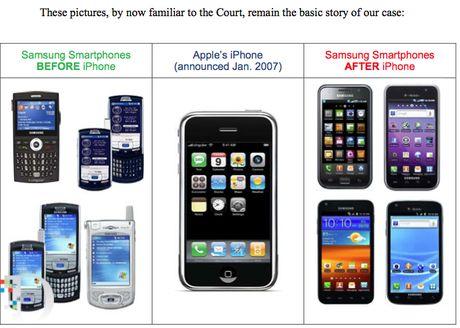 Vu kien Apple - Samsung sau 5 nam van chua chiu cham dut - Anh 3