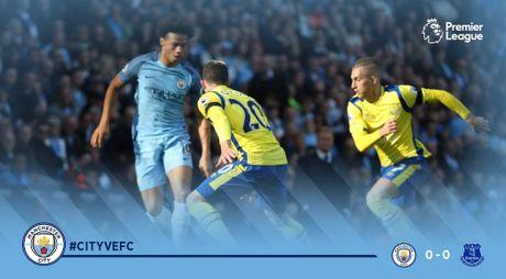 Man City vs Everton (0-0, H1): Chu nha choi lan luot - Anh 3