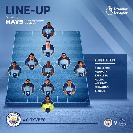 Man City vs Everton (0-0, H1): Chu nha choi lan luot - Anh 9