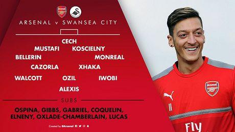TRUC TIEP vong 8 Premier League: Arsenal 2-1 Swansea. De Bruyne da hong 11m (Hiep 2) - Anh 12