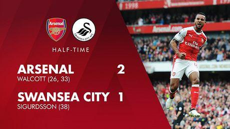 TRUC TIEP vong 8 Premier League: Arsenal 2-1 Swansea. De Bruyne da hong 11m (Hiep 2) - Anh 4