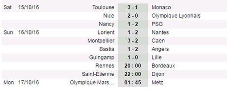 Tong hop vong 9 Ligue 1: Cavani lai no sung giup PSG len nhi bang - Anh 2