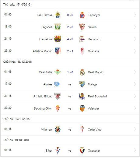 Dap tan chi trich, Real Madrid 'danh tennis' tren san cua Betis - Anh 7
