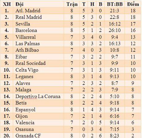 Real Betis 1-6 Real Madrid: 'Danh tennis' tung bung, cham dut ac mong hoa - Anh 4