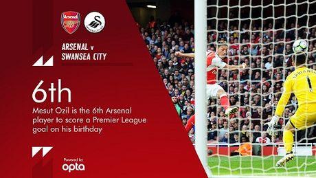 Arsenal bang diem Man City, CDV 'Phao thu' mo ve chuc vo dich Premier League - Anh 3