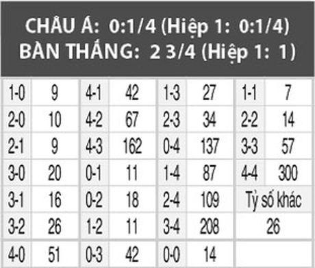 Nhan dinh, phan tich ty le Liverpool vs M.U (2h00) - Anh 4