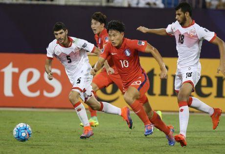 """U19 Han Quoc, """"ha nhuc"""" chu nha Bahrain trong 8 phut - Anh 1"""