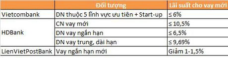 BVSC: Ky vong lai suat giam quy mo rong - Anh 2