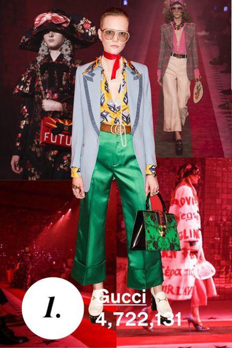 Chanel de Gucci vuot mat tren xep hang cua tap chi Vogue - Anh 1