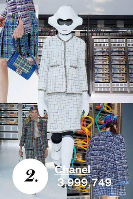 Chanel de Gucci vuot mat tren xep hang cua tap chi Vogue - Anh 2