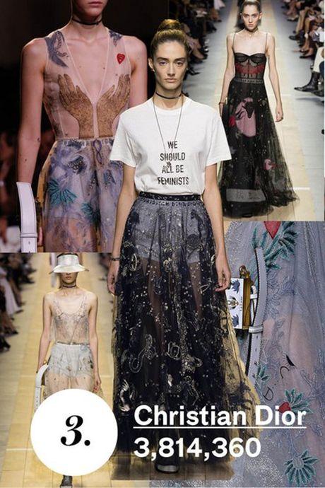 Chanel de Gucci vuot mat tren xep hang cua tap chi Vogue - Anh 3