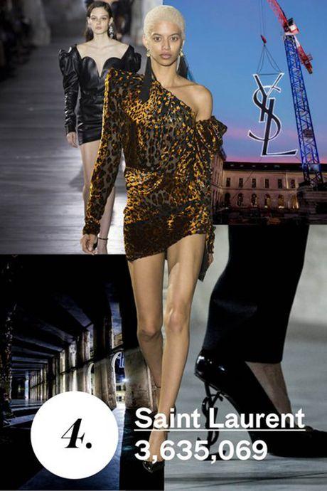 Chanel de Gucci vuot mat tren xep hang cua tap chi Vogue - Anh 4