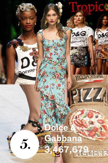 Chanel de Gucci vuot mat tren xep hang cua tap chi Vogue - Anh 5