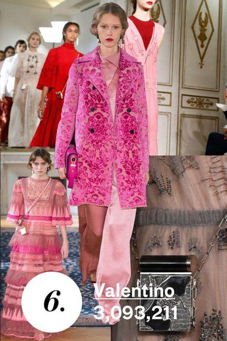 Chanel de Gucci vuot mat tren xep hang cua tap chi Vogue - Anh 6