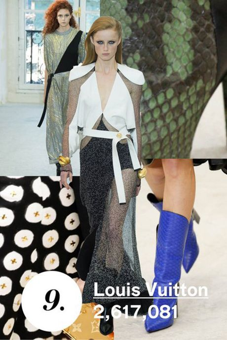 Chanel de Gucci vuot mat tren xep hang cua tap chi Vogue - Anh 9