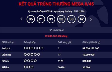 Nguoi trung so trieu USD kieu My chi lanh duoc 83 ti - Anh 3