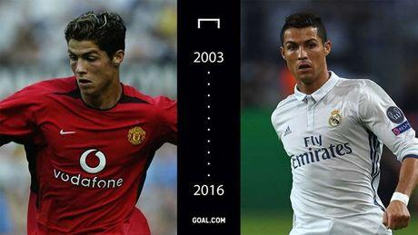 Messi, Ronaldo va dan sao thay doi the nao hon 10 nam qua? - Anh 2