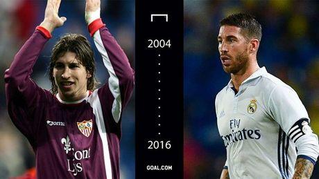 Messi, Ronaldo va dan sao thay doi the nao hon 10 nam qua? - Anh 9