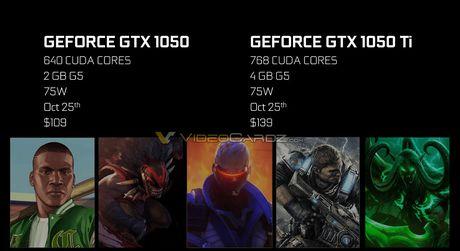 Nvidia Geforce GTX 1050 Ti gia 139 USD, GTX 1050 gia 109 USD, ra mat 25/10? - Anh 1