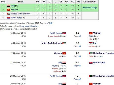 'Gap Iraq la co hoi tot nhat de U19 Viet Nam di tiep' - Anh 1