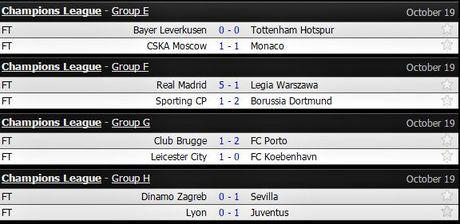 Lich thi dau cup C1, truc tiep Champions League dem nay - Anh 1