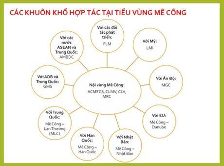 Tieu vung song Mekong- 'nang cong chua' can duoc danh thuc tiem nang - Anh 2
