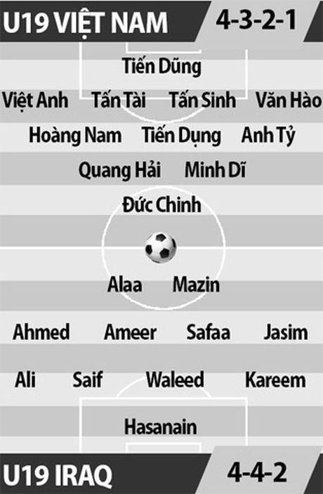 U19 Viet Nam se su dung doi hinh nao truoc U19 Iraq? - Anh 2