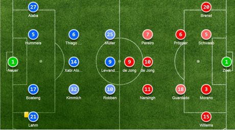 Bayern Munich huy diet PSV, Ancelotti dap tan chi trich - Anh 2