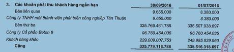 LHG : Loi nhuan quy III tang hon gap 3 lan cung ky, hon 300 ty phai thu ngan han - Anh 2