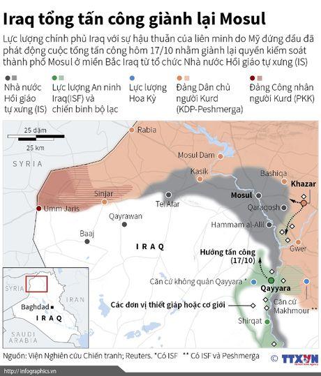 Iraq tong tan cong gianh lai Mosul - Anh 1