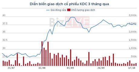 KDC: Mang kem lai dam, quy III/2016 dat loi nhuan hon 868 ty - Anh 1