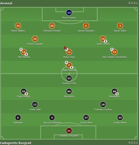 Oezil lap hat-trick, Arsenal len ngoi dau o Champions League - Anh 1
