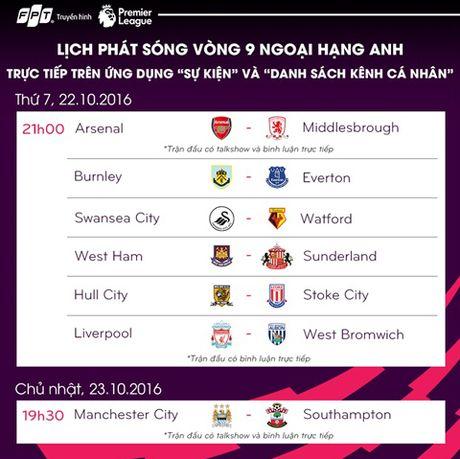Leicester mua 2016 -2017: Mat Kante la…mat het - Anh 1