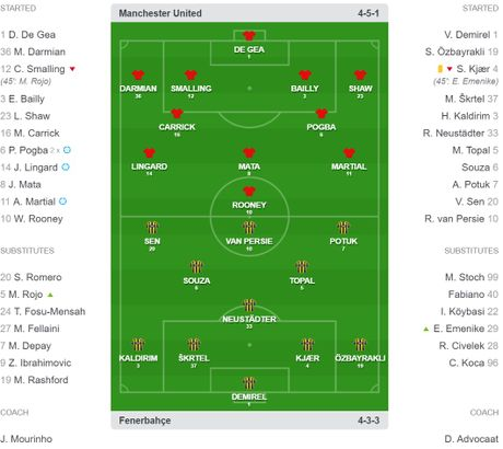 Pogba va Mata toa sang, mang ve 2 qua penalty trong 3 phut giup Manchester United dai thang 4 sao truoc Fenerbahce - Anh 4