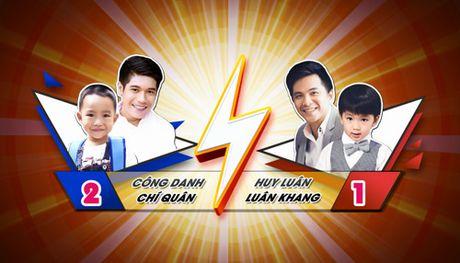 "Bui Cong Danh, Huy Luan ""do khoc do cuoi"" vi con trai - Anh 1"