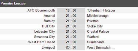21h00 ngay 22/10, Leicester City vs Crystal Palace: Tiep da thang hoa - Anh 7