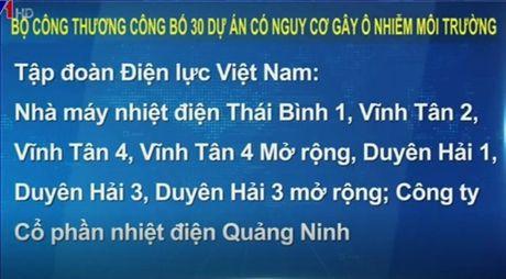 Tang cuong cong tac bao ve moi truong nganh Cong Thuong - Anh 1