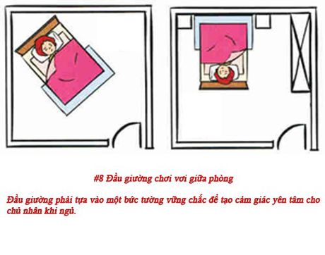 Sai lam trong phong thuy phong ngu gay hai den suc khoe chu nhan - Anh 9