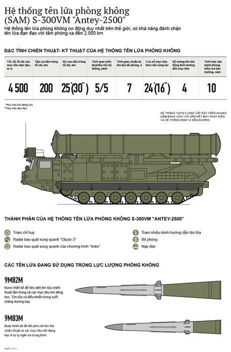 'Bao boi' Nga S-300VM Antey-2500 tran giu khong phan Syria (video) - Anh 2