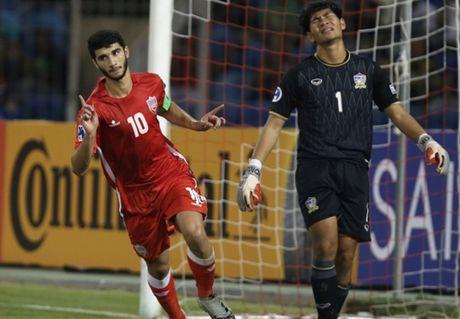 Soi suc manh cua U19 Bahrain - Anh 1