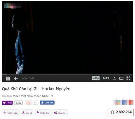 Rocker Nguyen - 'tin hieu som' tu lan song F4 cua nen am nhac Viet dang thanh hinh? - Anh 4