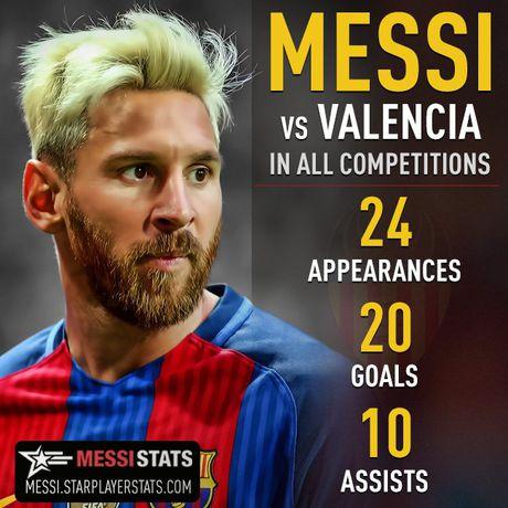 Valencia vs Barcelona: Khac tinh Messi - Anh 4